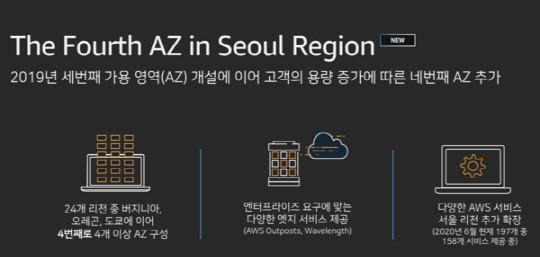 서울 센터·엣지 키우는 AWS…클라우드 인프라 경쟁 더 뜨거워졌다